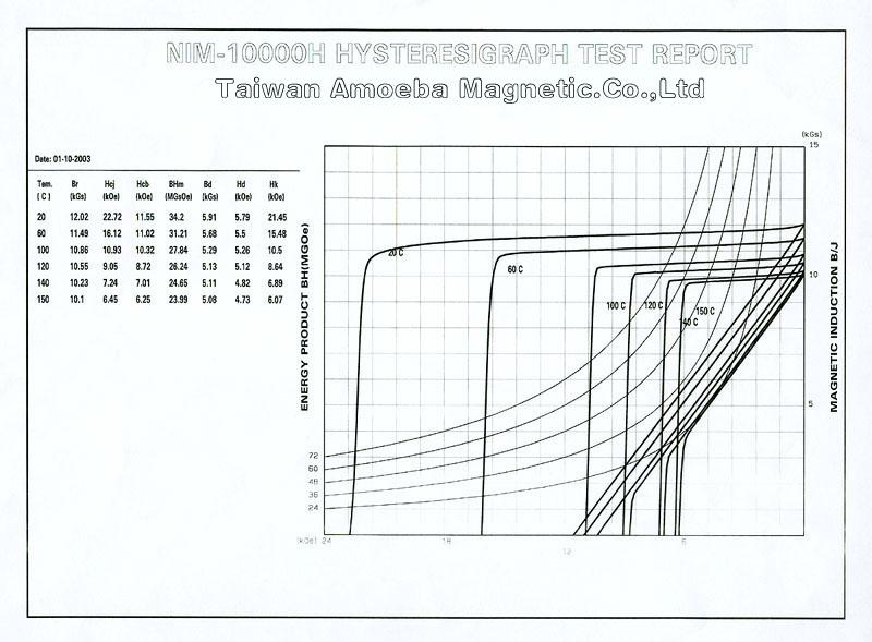 成都右任磁性材料有限公司 中国磁铁 大陆磁铁 四川磁铁 成都磁铁 成都磁鐵 香港磁铁 新加坡磁铁 越南磁铁 成都磁铁